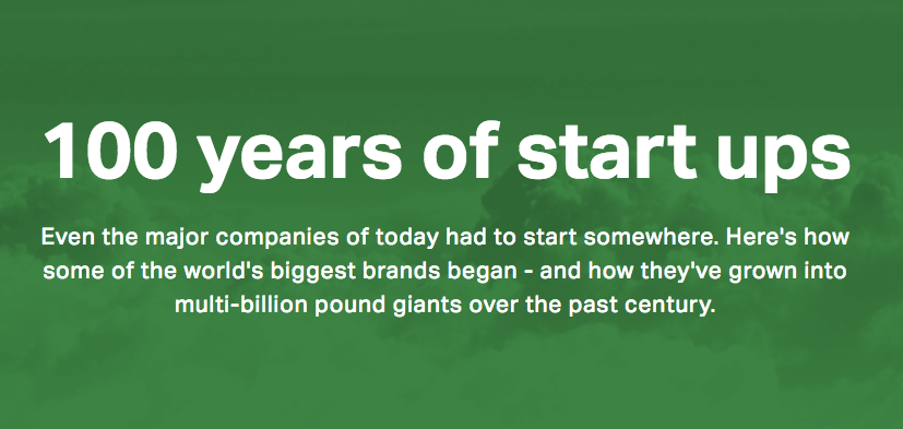 100 years of some of the big businesses we know