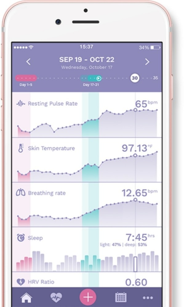 Ava - fertility tracker