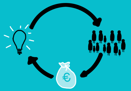 How to promote your crowdfunding campign