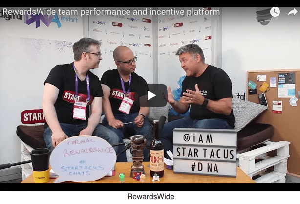 RewardsWide team performance and incentive platform