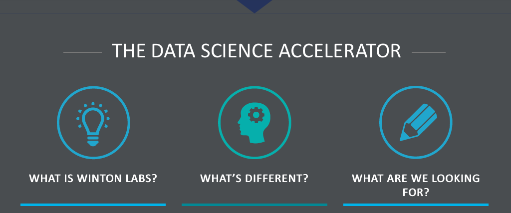 Winton Labs Data Science Startups