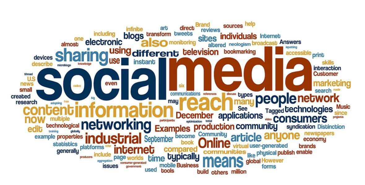 Social Media - Can you handle all these terms?