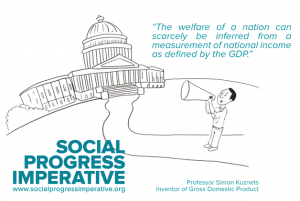Measuring Social Progress