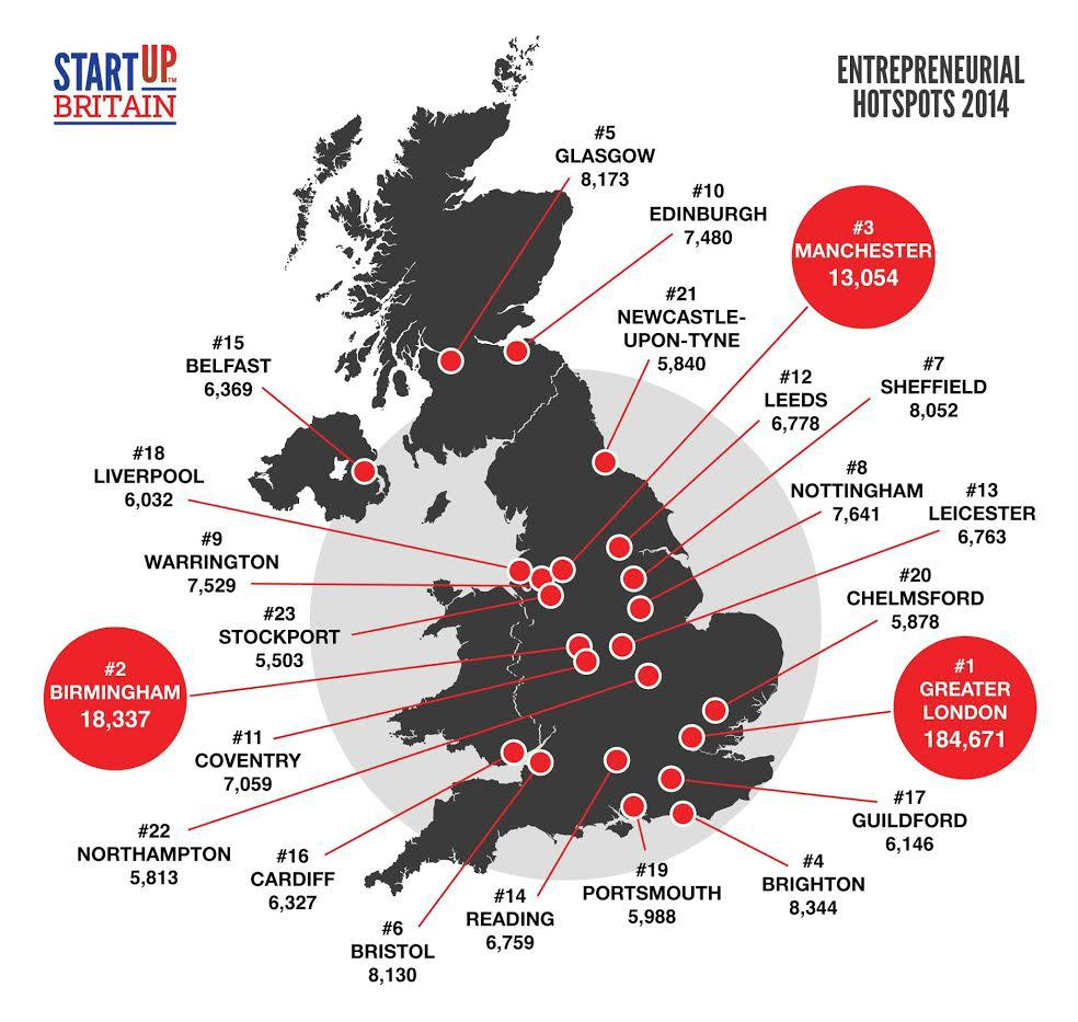 UK Entrepreneurship Hotspots