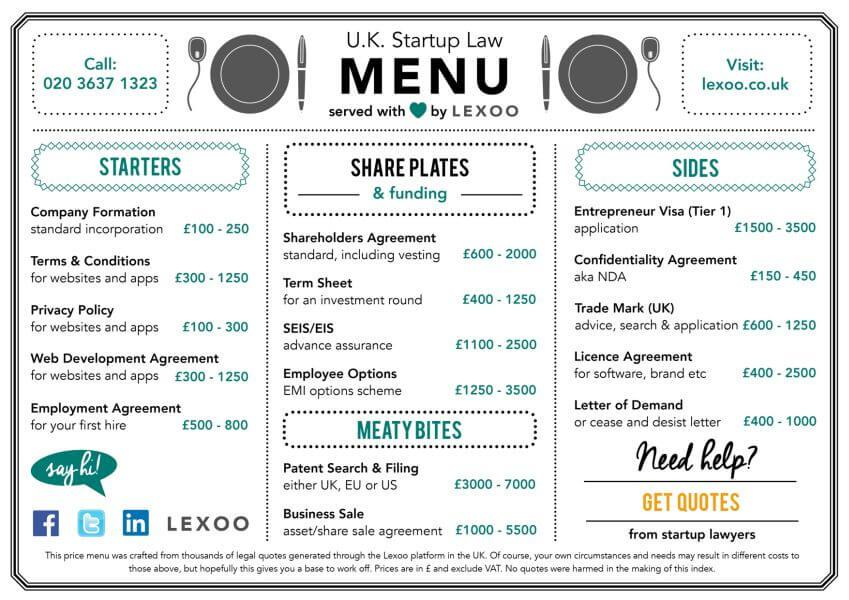 UK legal costs menu