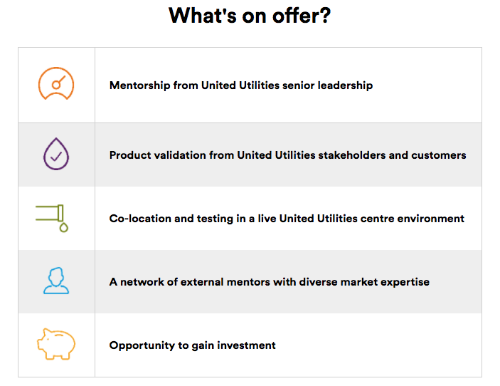 United Utilities Innovation Lab