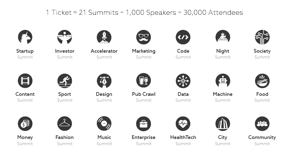 Web Summit 2015 Overview
