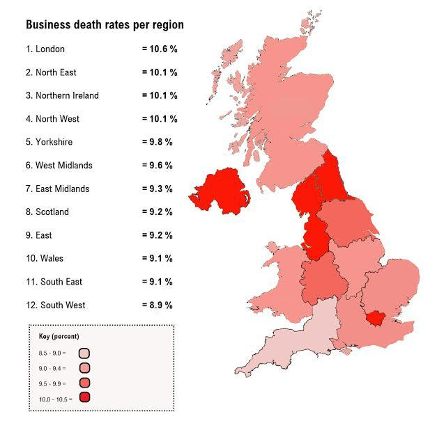 dangerous places to start a business in UK