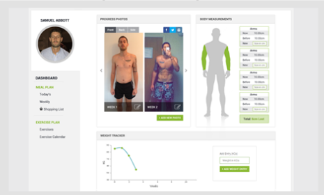 GHOGY - online personal training subscription