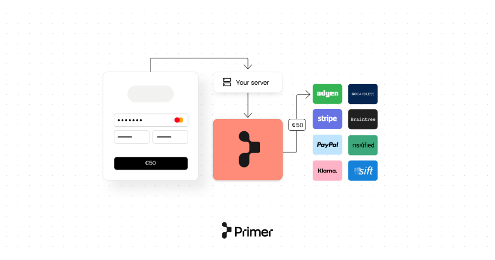 Primer secures £14 million Series A funding